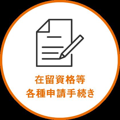 在留資格等各種申請手続き 株式会社METS