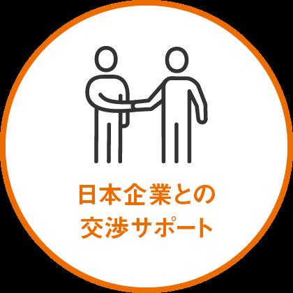日本企業との交渉サポート 株式会社METS